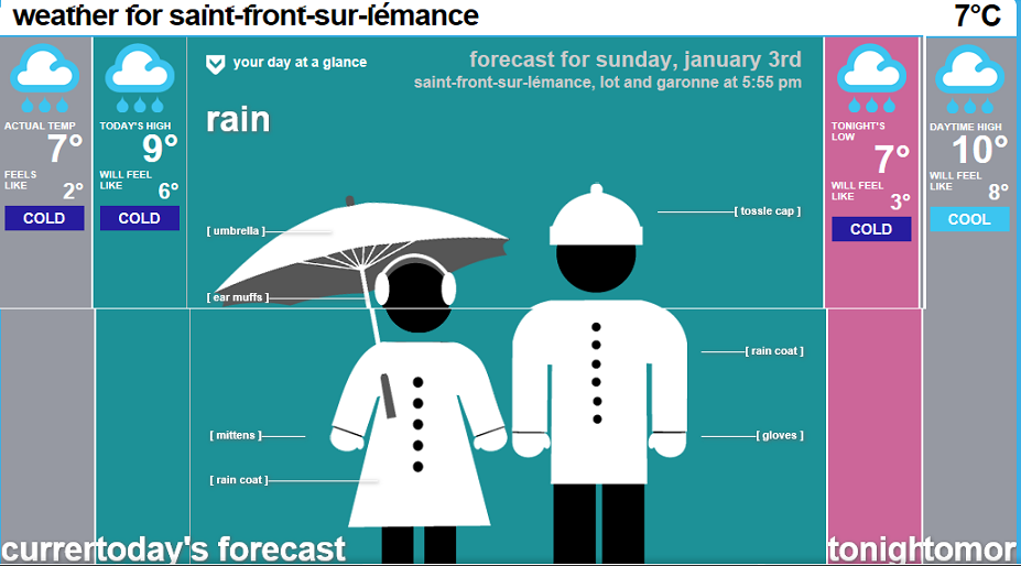 Weather in Saint Front sur Lemance today